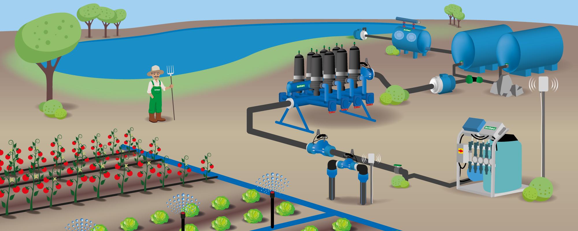 impianti irrigazione agricoltura irritec italia